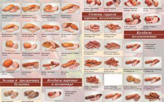Сосиски и колбасы – что выбрать?