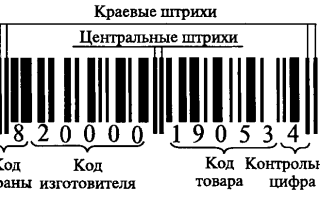 Штрих-код сигарет: проверка онлайн