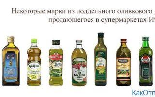 Оливковое масло: как отличить натуральное от подделки