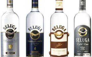 Подделка водки Белуга