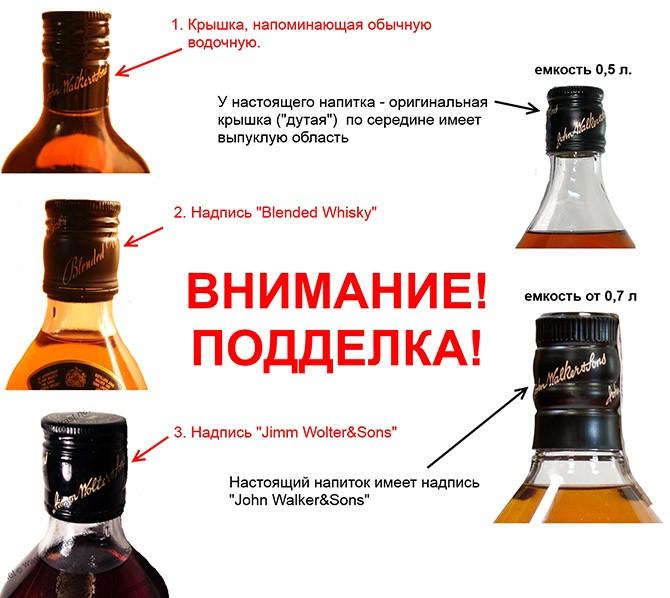 Как отличить подделку виски Johnnie Walker