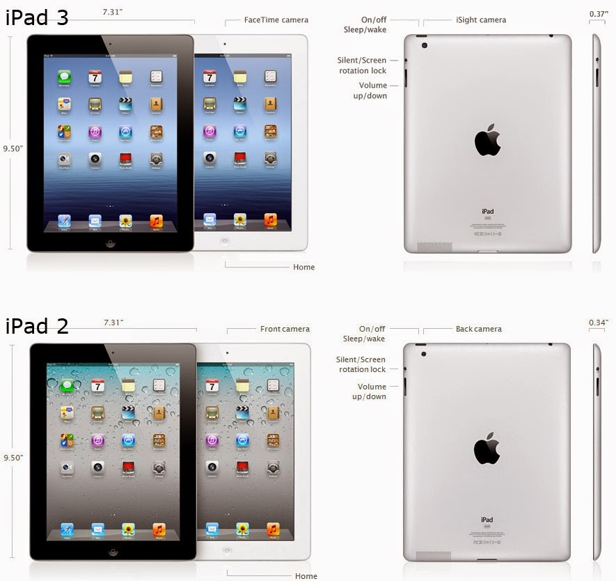 Чем отличаются iPad 2 и iPad 3