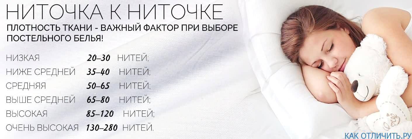 Плотность ткани