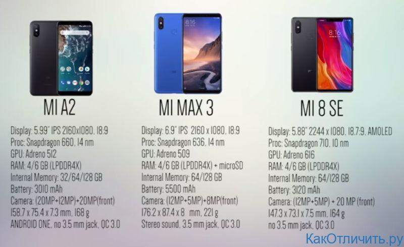 Xiaomi от 200 до 300$