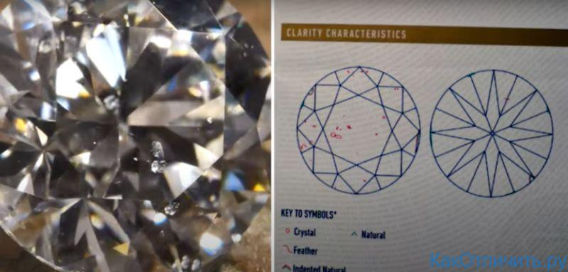 Схематическое изображение бриллианта в сертификате GIA