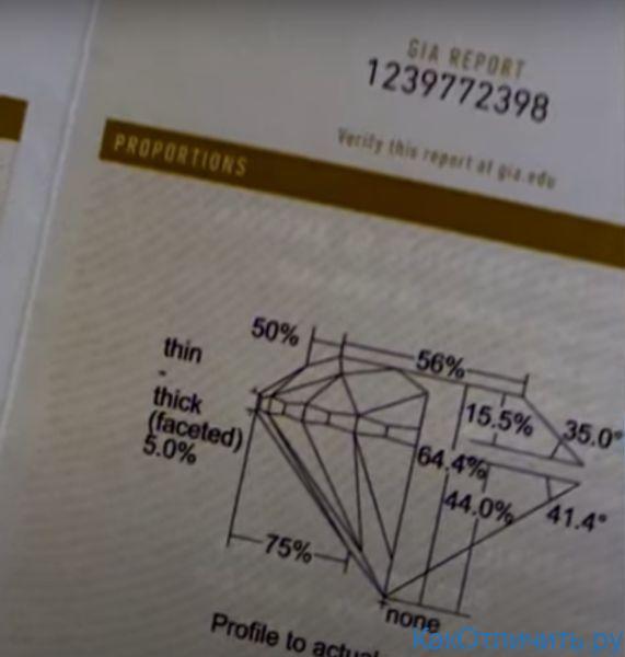 Уникальный номер бриллианта в сертификате GIA